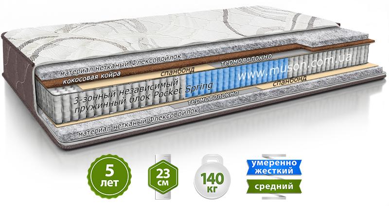 Матрас Status Line ПРЕСТИЖ COMBO / ПРЕСТИЖ КОМБО (АКЦИЯ -20%)